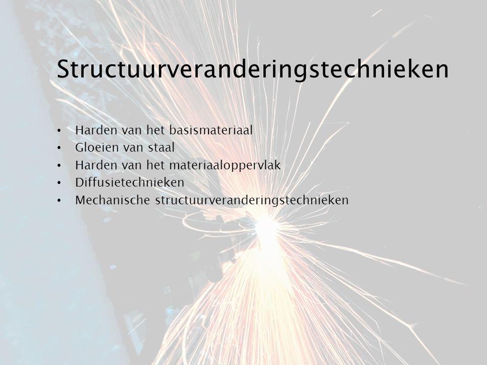 Structuurveranderingstechnieken Harden van het basismateriaal Gloeien van staal Harden van het materiaaloppervlak Diffusietechnieken Mechanische struc