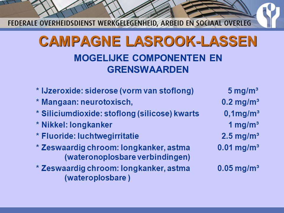 CAMPAGNE LASROOK-LASSEN MOGELIJKE COMPONENTEN EN GRENSWAARDEN * IJzeroxide: siderose (vorm van stoflong) 5 mg/m³ * Mangaan: neurotoxisch, 0.2 mg/m³ *