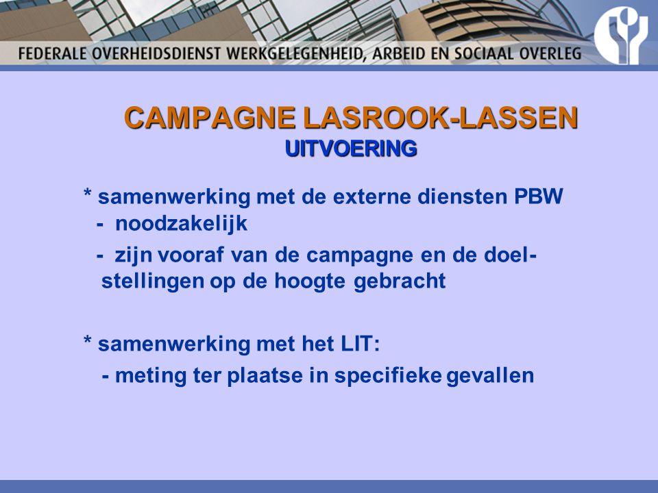 CAMPAGNE LASROOK-LASSEN UITVOERING * samenwerking met de externe diensten PBW - noodzakelijk - zijn vooraf van de campagne en de doel- stellingen op d