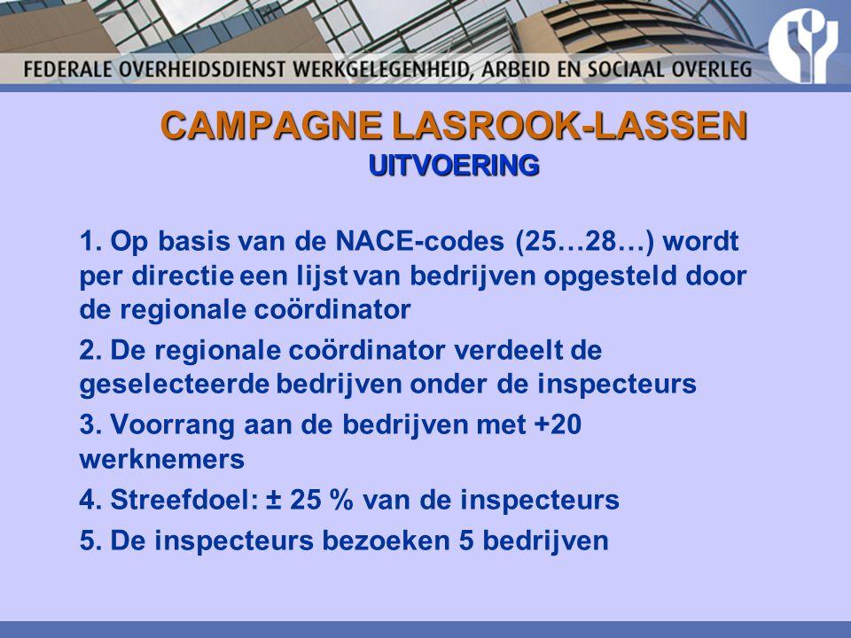 CAMPAGNE LASROOK-LASSEN UITVOERING 1. Op basis van de NACE-codes (25…28…) wordt per directie een lijst van bedrijven opgesteld door de regionale coörd