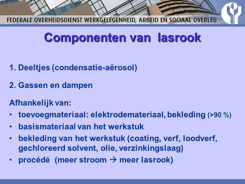 Componenten van lasrook 1. Deeltjes (condensatie-aërosol) 2. Gassen en dampen Afhankelijk van: toevoegmateriaal: elektrodemateriaal, bekleding (>90 %)