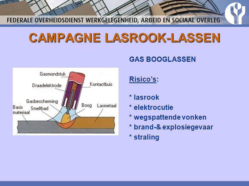 CAMPAGNE LASROOK-LASSEN GAS BOOGLASSEN Risico's: * lasrook * elektrocutie * wegspattende vonken * brand-& explosiegevaar * straling