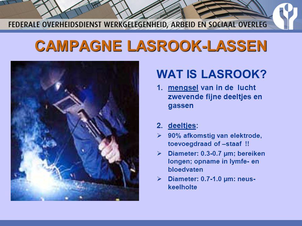 CAMPAGNE LASROOK-LASSEN WAT IS LASROOK? 1.mengsel van in de lucht zwevende fijne deeltjes en gassen 2.deeltjes:  90% afkomstig van elektrode, toevoeg