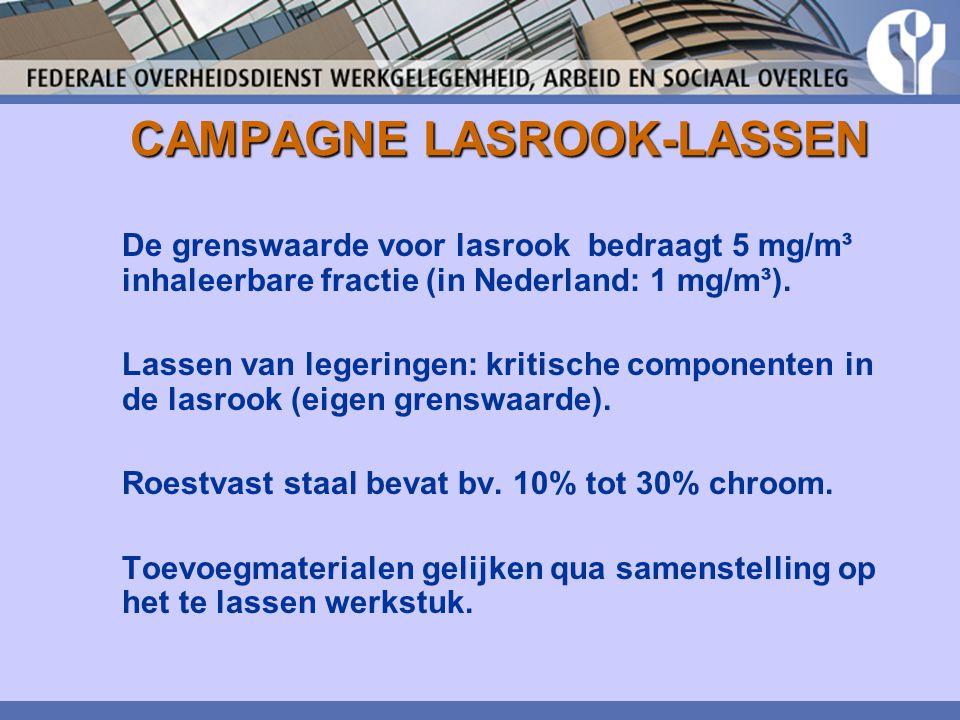 CAMPAGNE LASROOK-LASSEN De grenswaarde voor lasrook bedraagt 5 mg/m³ inhaleerbare fractie (in Nederland: 1 mg/m³). Lassen van legeringen: kritische co