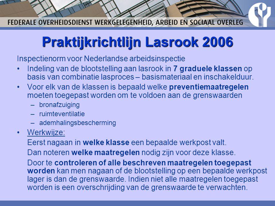 Praktijkrichtlijn Lasrook 2006 Inspectienorm voor Nederlandse arbeidsinspectie Indeling van de blootstelling aan lasrook in 7 graduele klassen op basi