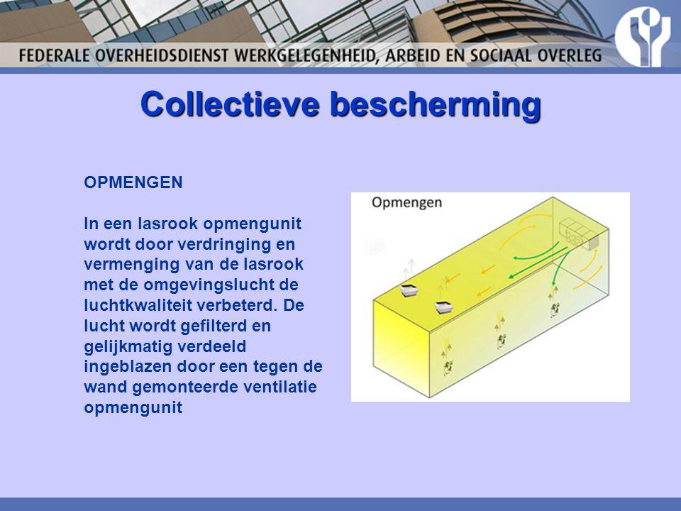 Collectieve bescherming OPMENGEN In een lasrook opmengunit wordt door verdringing en vermenging van de lasrook met de omgevingslucht de luchtkwaliteit