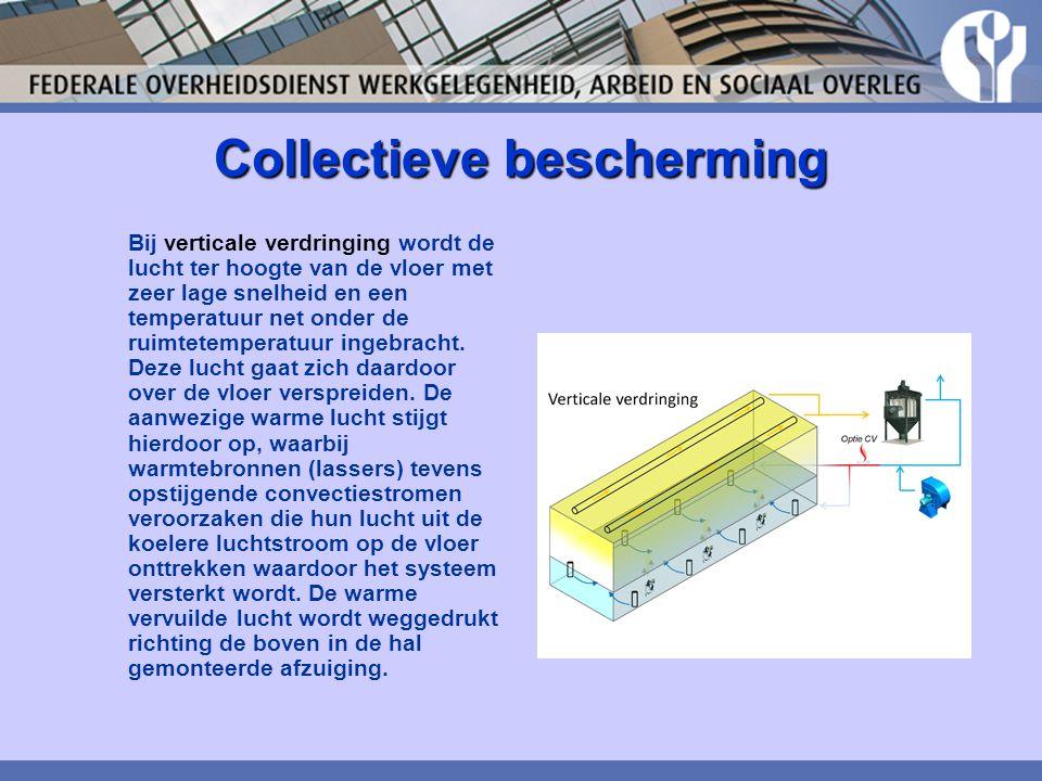 Collectieve bescherming Bij verticale verdringing wordt de lucht ter hoogte van de vloer met zeer lage snelheid en een temperatuur net onder de ruimte