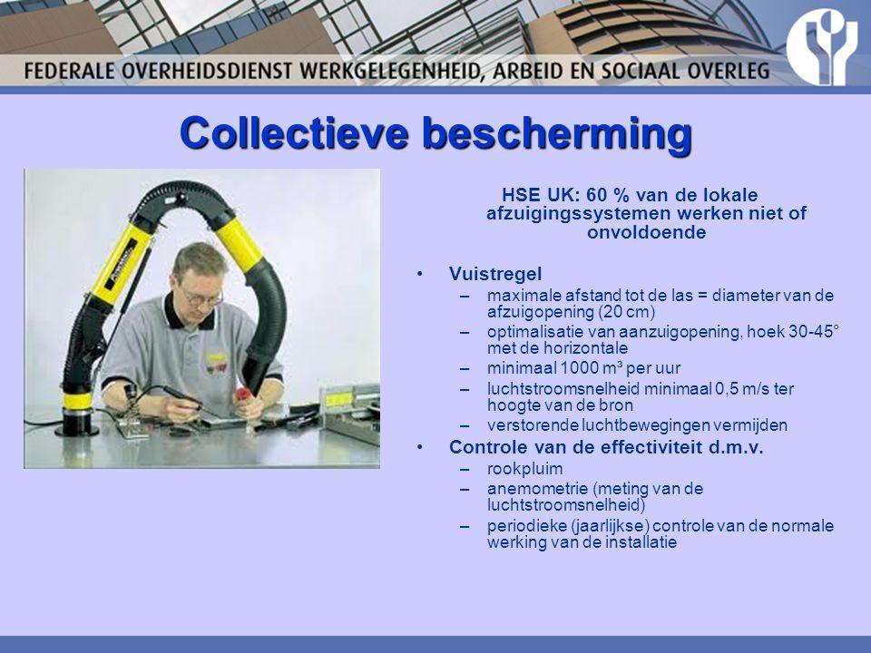 Collectieve bescherming HSE UK: 60 % van de lokale afzuigingssystemen werken niet of onvoldoende Vuistregel –maximale afstand tot de las = diameter va