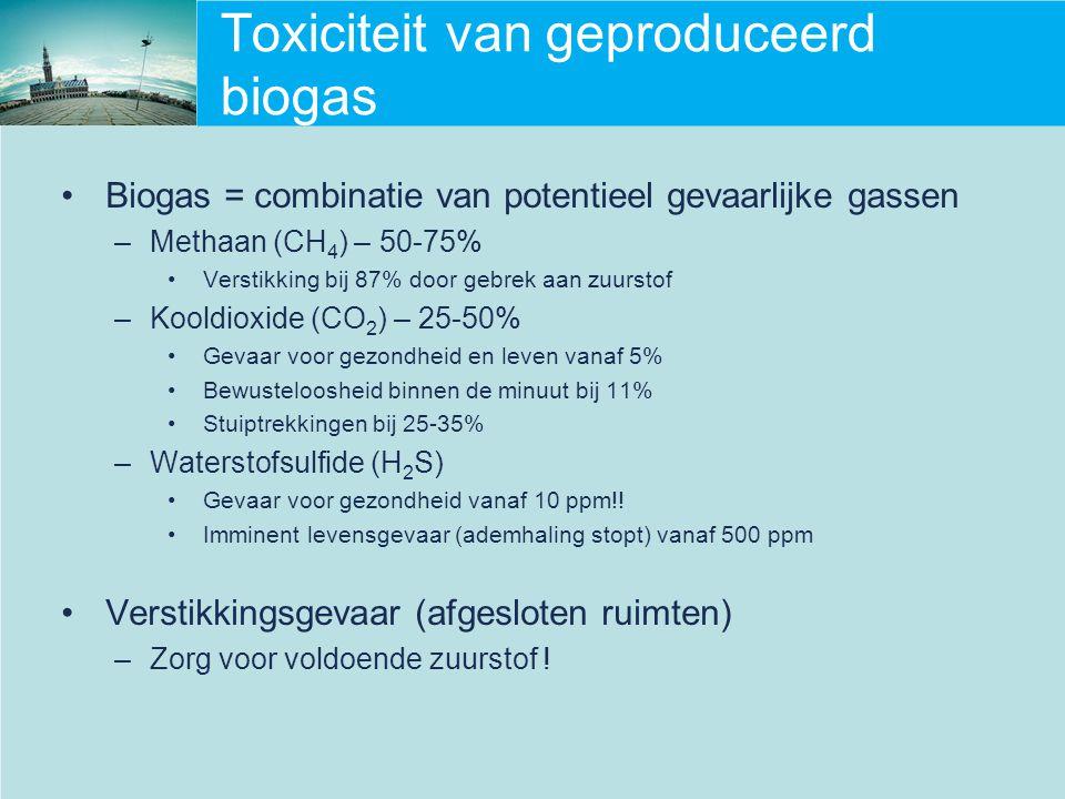 Toxiciteit van geproduceerd biogas Biogas = combinatie van potentieel gevaarlijke gassen –Methaan (CH 4 ) – 50-75% Verstikking bij 87% door gebrek aan