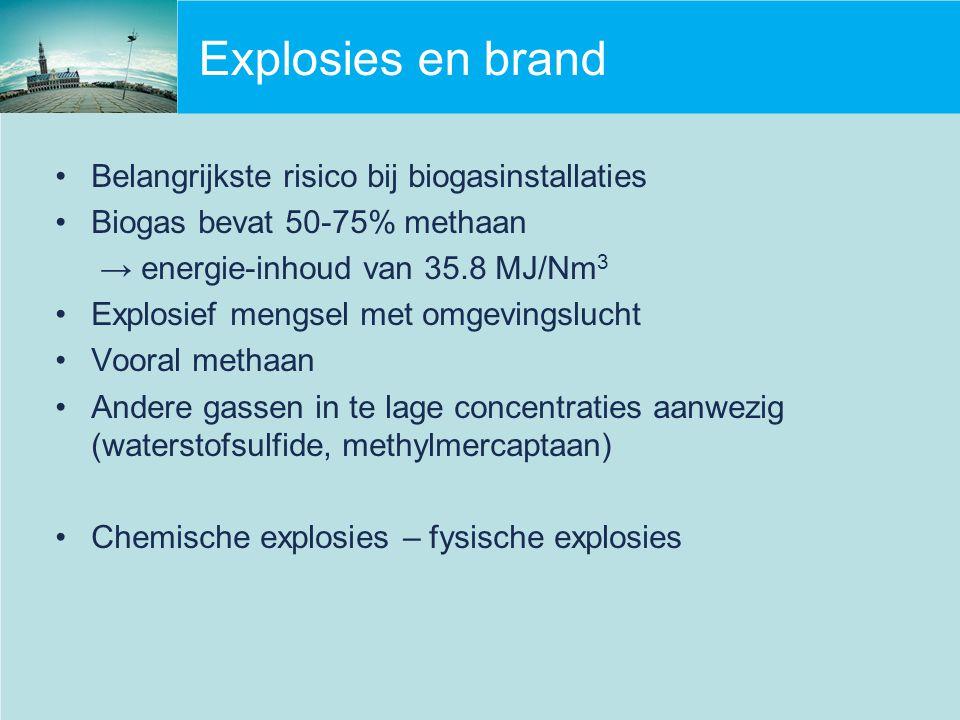Explosies en brand Belangrijkste risico bij biogasinstallaties Biogas bevat 50-75% methaan → energie-inhoud van 35.8 MJ/Nm 3 Explosief mengsel met omg