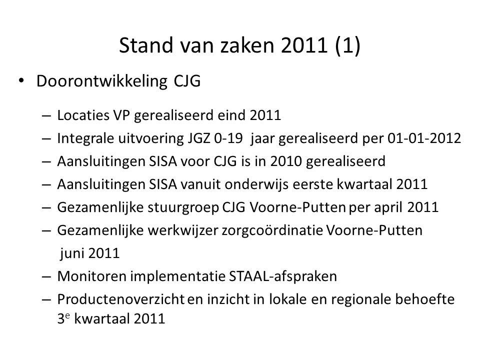 Stand van zaken 2011 (1) Doorontwikkeling CJG – Locaties VP gerealiseerd eind 2011 – Integrale uitvoering JGZ 0-19 jaar gerealiseerd per 01-01-2012 – Aansluitingen SISA voor CJG is in 2010 gerealiseerd – Aansluitingen SISA vanuit onderwijs eerste kwartaal 2011 – Gezamenlijke stuurgroep CJG Voorne-Putten per april 2011 – Gezamenlijke werkwijzer zorgcoördinatie Voorne-Putten juni 2011 – Monitoren implementatie STAAL-afspraken – Productenoverzicht en inzicht in lokale en regionale behoefte 3 e kwartaal 2011