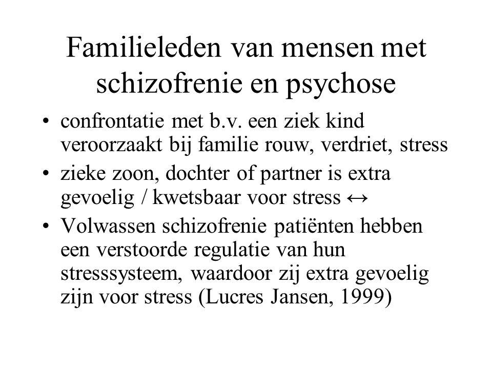 Familieleden van mensen met schizofrenie en psychose confrontatie met b.v.