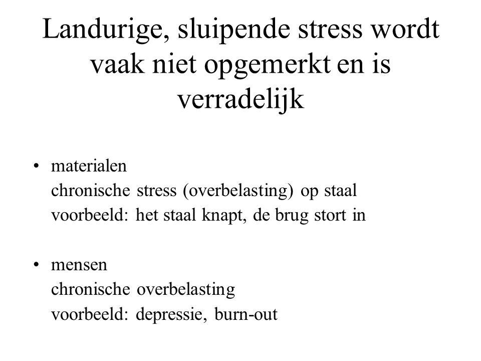 Landurige, sluipende stress wordt vaak niet opgemerkt en is verradelijk materialen chronische stress (overbelasting) op staal voorbeeld: het staal knapt, de brug stort in mensen chronische overbelasting voorbeeld: depressie, burn-out