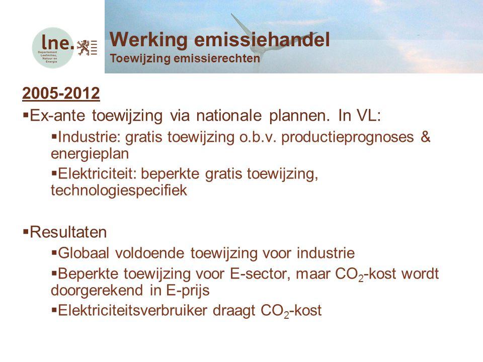 2005-2012  Ex-ante toewijzing via nationale plannen. In VL:  Industrie: gratis toewijzing o.b.v. productieprognoses & energieplan  Elektriciteit: b