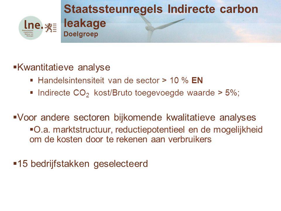 Kwantitatieve analyse  Handelsintensiteit van de sector > 10 % EN  Indirecte CO 2 kost/Bruto toegevoegde waarde > 5%;  Voor andere sectoren bijko