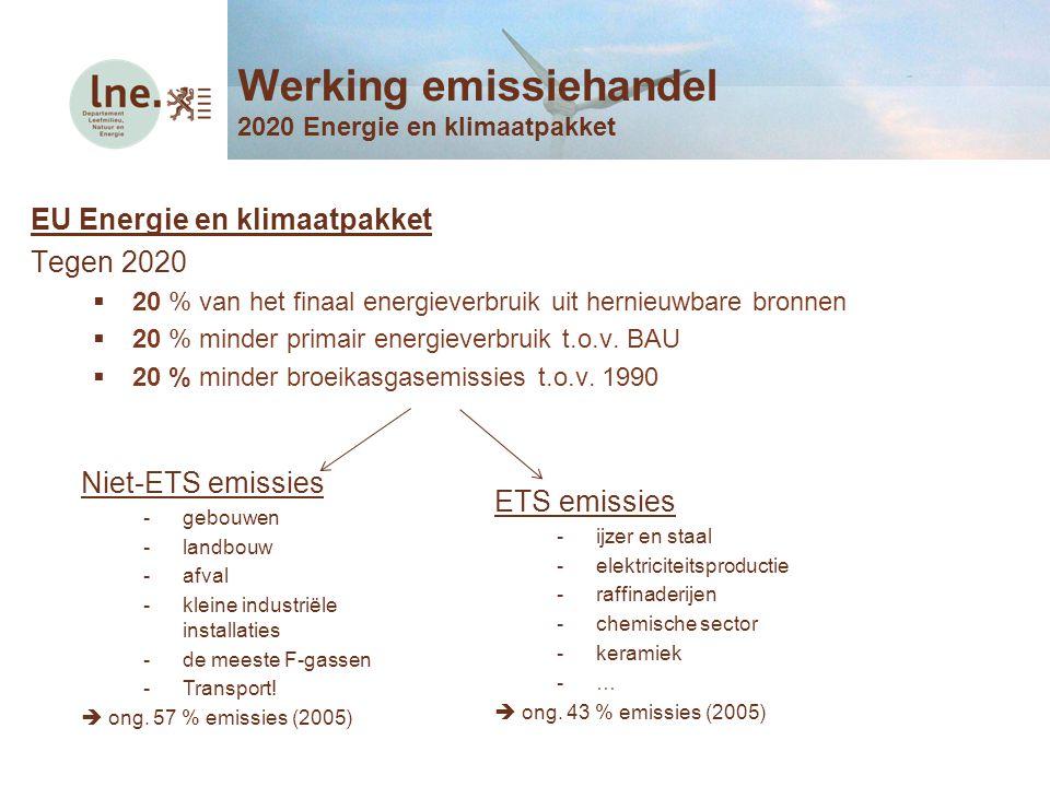 EU Energie en klimaatpakket Tegen 2020  20 % van het finaal energieverbruik uit hernieuwbare bronnen  20 % minder primair energieverbruik t.o.v. BAU