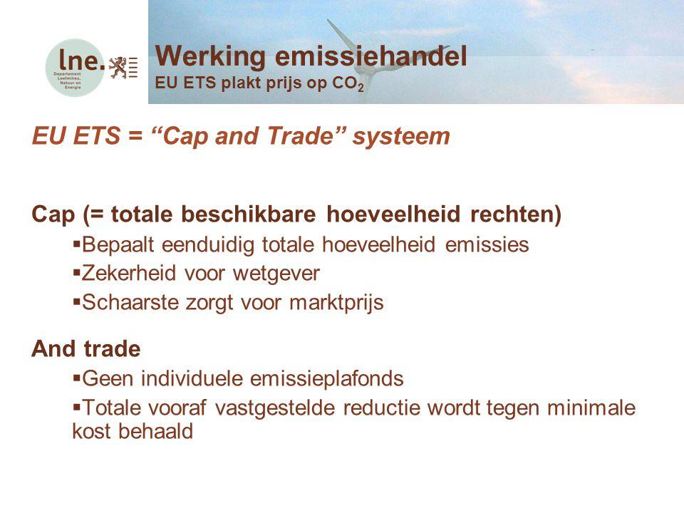 """EU ETS = """"Cap and Trade"""" systeem Cap (= totale beschikbare hoeveelheid rechten)  Bepaalt eenduidig totale hoeveelheid emissies  Zekerheid voor wetge"""