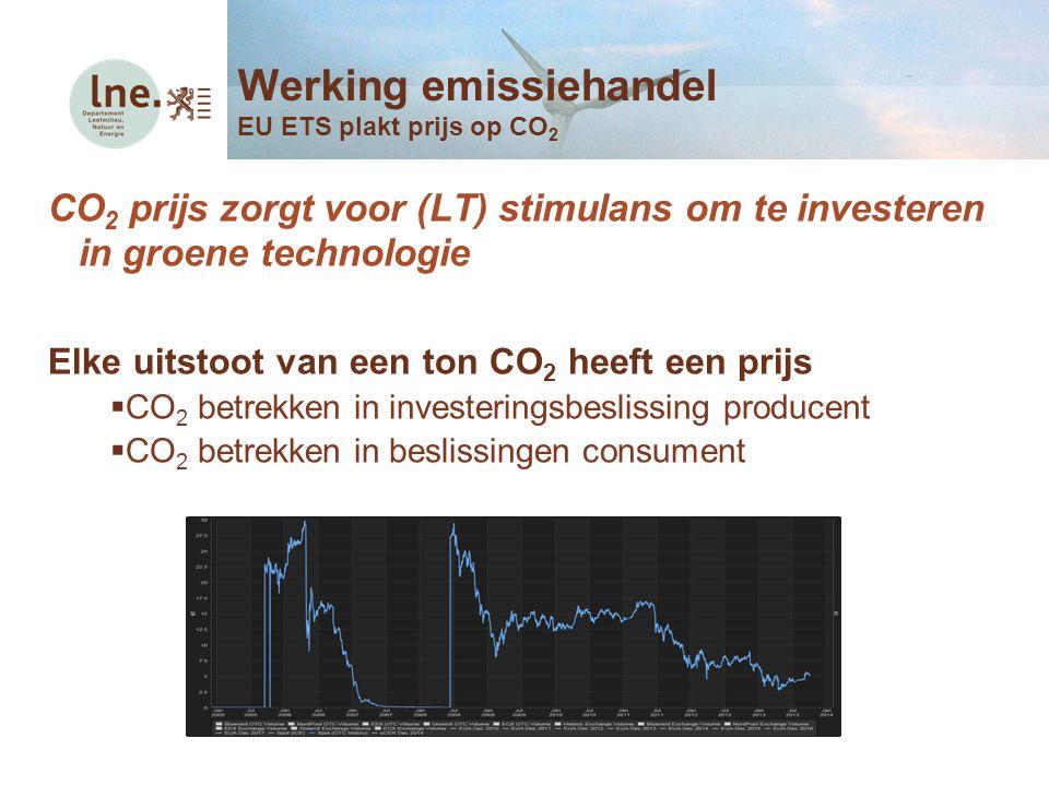 CO 2 prijs zorgt voor (LT) stimulans om te investeren in groene technologie Elke uitstoot van een ton CO 2 heeft een prijs  CO 2 betrekken in investe