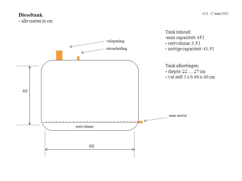Dieseltank - alle maten in cm v0.0 17-mar-2005 40 60 Tank inhoud: -max capaciteit: 45 l - restvolume: 3.5 l - nuttige capaciteit: 41.5 l Tank afmeting