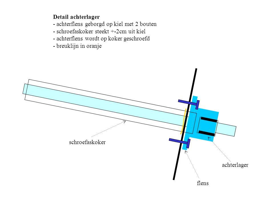 flens schroefaskoker Detail achterlager - achterflens geborgd op kiel met 2 bouten - schroefaskoker steekt +-2cm uit kiel - achterflens wordt op koker