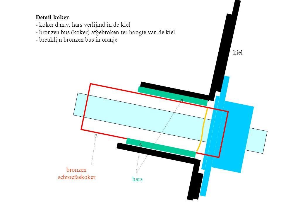 Nieuwe schroefasinstallatie - alle maten in mm v0.1 2-apr-2002 24…2822 480 buitenschroefdraad buitenflensschroefaskokerbinnenflens buitendiam.: 32.2 binnendiam.: 27.2 Uit te voeren werken: -schroefaskoker: -op maat brengen - uiteinden voorzien van buitenschroefdraad - buitenflens: - draaien + plaatsen bronzen lager binnendiameter 25mm - lager geborgd met bout - schroefas: - volgens schroef: conisch afdraaien + spiebaan - volgens schroefmoer: buitenschroefdraad + borgopening