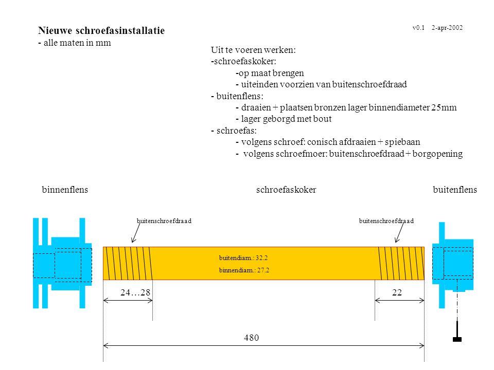 Afstandsbussen reefsysteem giek - alle maten in mm v0.1 8-mar-2003 10 Uit te voeren werken: - draaien + uitboren bussen: - buitenmaten: 10 x 10 mm - boring: 5mm - materiaal: RVS (A2) of brons - aantallen: 2 stuks 5