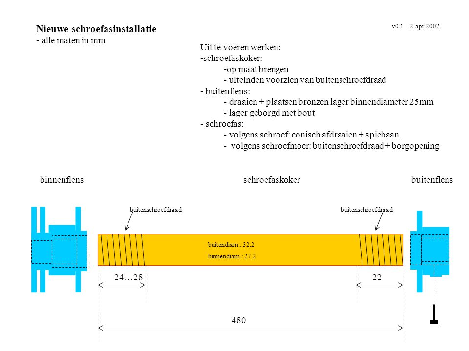 Nieuwe schroefasinstallatie - alle maten in mm v0.1 2-apr-2002 24…2822 480 buitenschroefdraad buitenflensschroefaskokerbinnenflens buitendiam.: 32.2 b