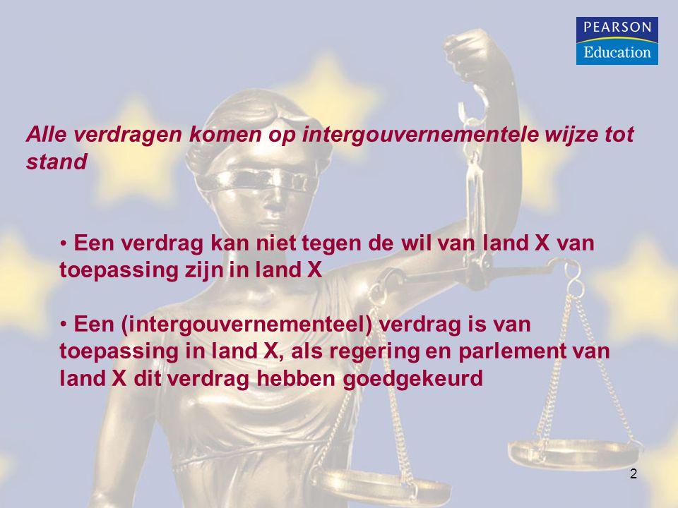 2 Alle verdragen komen op intergouvernementele wijze tot stand Een verdrag kan niet tegen de wil van land X van toepassing zijn in land X Een (intergo