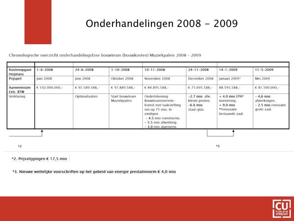 Onderhandelingen 2008 - 2009