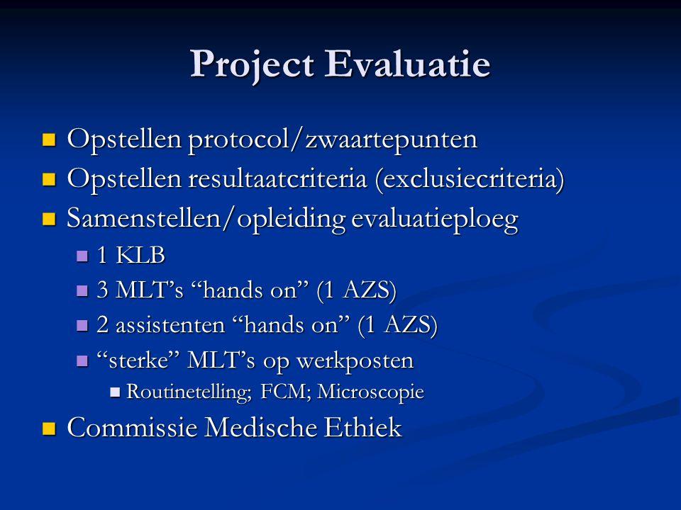 Project Evaluatie Opstellen protocol/zwaartepunten Opstellen protocol/zwaartepunten Opstellen resultaatcriteria (exclusiecriteria) Opstellen resultaat