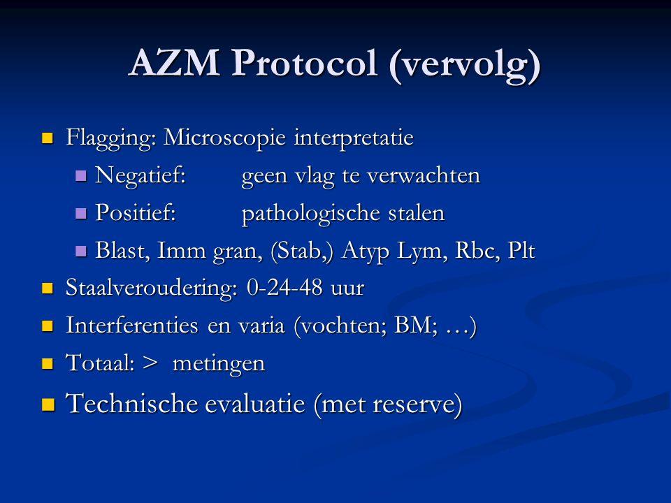 AZM Protocol (vervolg) Flagging: Microscopie interpretatie Flagging: Microscopie interpretatie Negatief:geen vlag te verwachten Negatief:geen vlag te