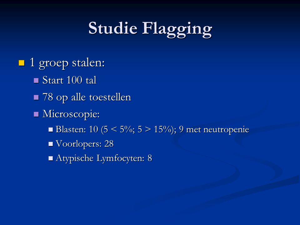 Studie Flagging 1 groep stalen: 1 groep stalen: Start 100 tal Start 100 tal 78 op alle toestellen 78 op alle toestellen Microscopie: Microscopie: Blas