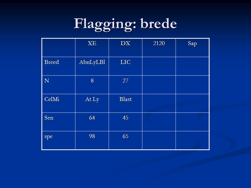 Flagging: brede XEDX2120Sap BreedAbnLyLBlLIC N827 CelMi At Ly Blast Sen6445 spe9865