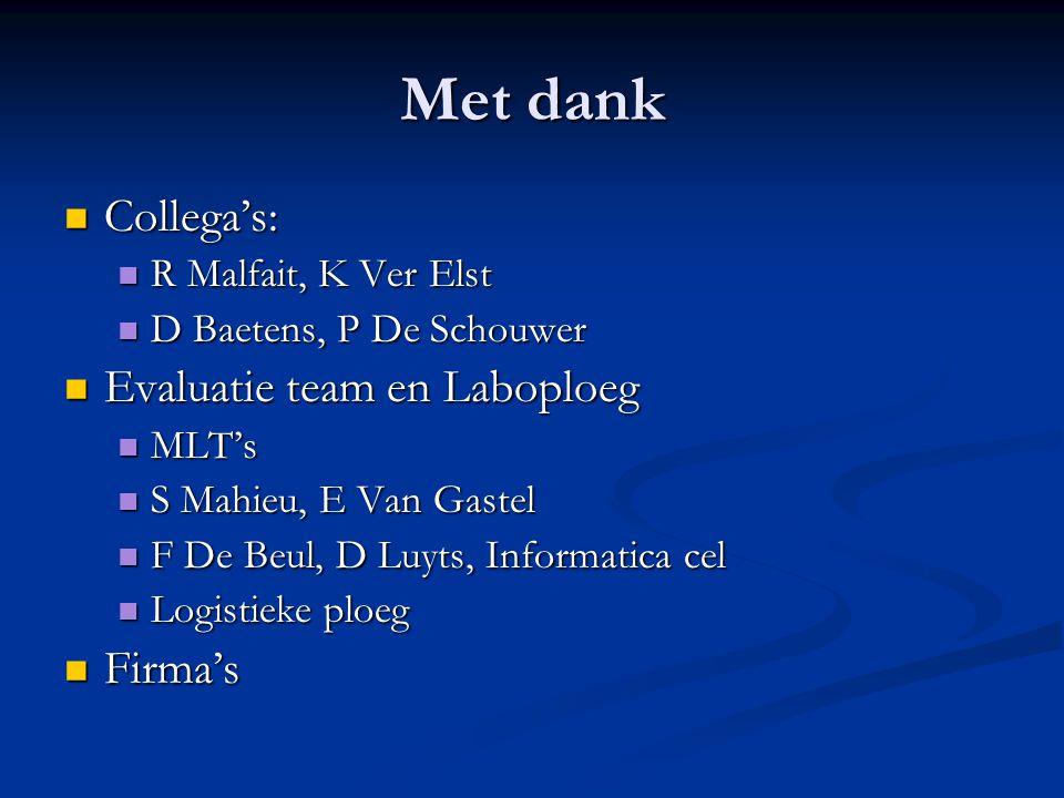 Met dank Collega's: Collega's: R Malfait, K Ver Elst R Malfait, K Ver Elst D Baetens, P De Schouwer D Baetens, P De Schouwer Evaluatie team en Laboplo