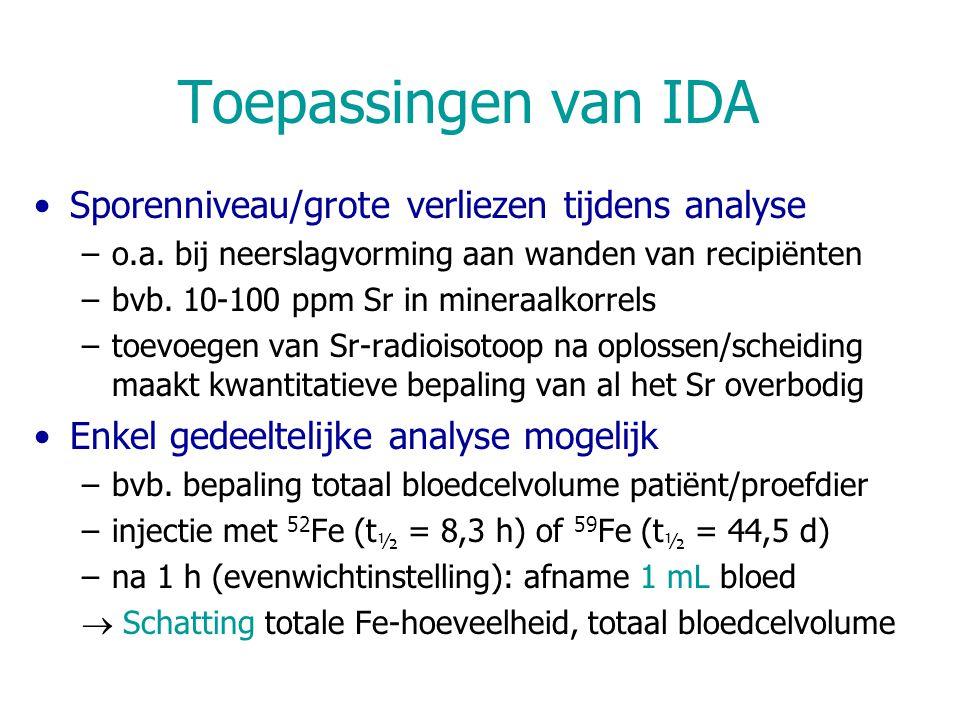 Toepassingen van IDA Sporenniveau/grote verliezen tijdens analyse –o.a. bij neerslagvorming aan wanden van recipiënten –bvb. 10-100 ppm Sr in mineraal