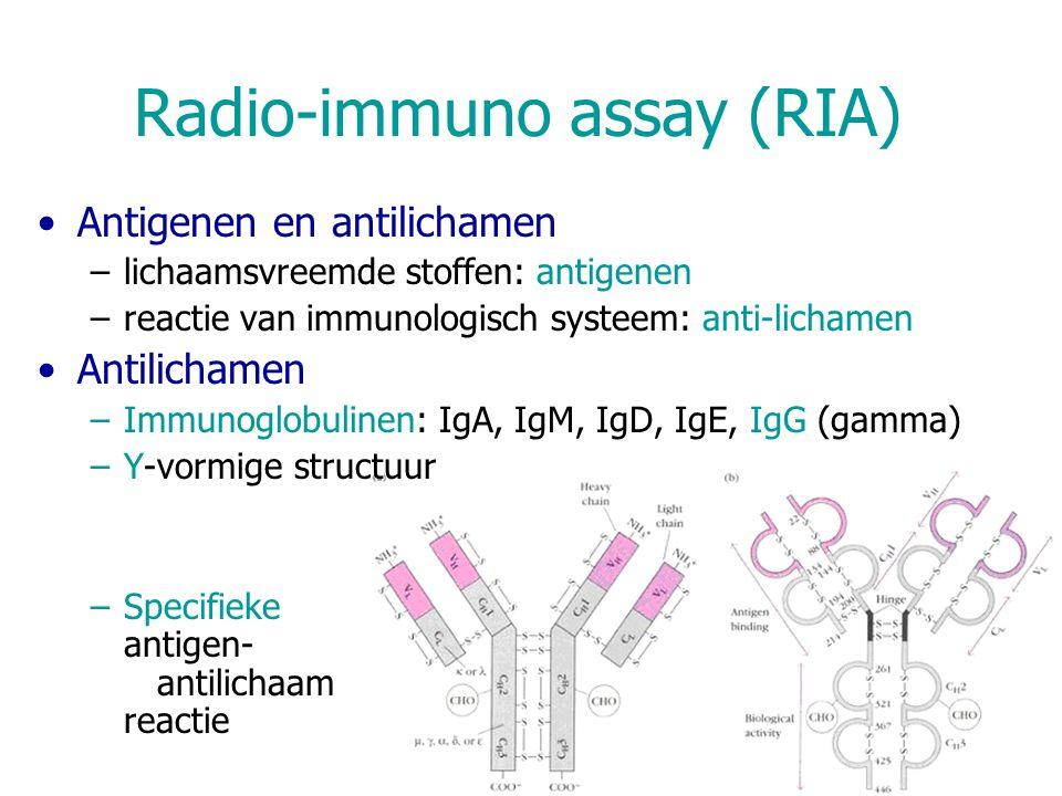 Radio-immuno assay (RIA) Antigenen en antilichamen –lichaamsvreemde stoffen: antigenen –reactie van immunologisch systeem: anti-lichamen Antilichamen