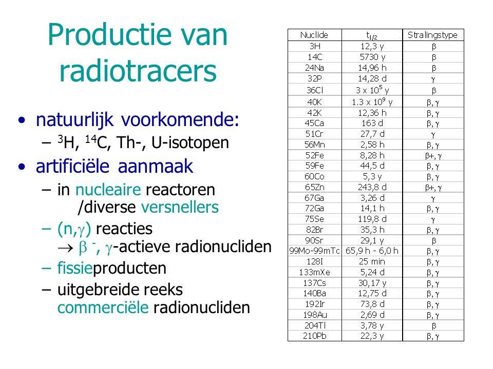 Productie van radiotracers natuurlijk voorkomende: – 3 H, 14 C, Th-, U-isotopen artificiële aanmaak –in nucleaire reactoren /diverse versnellers –(n,