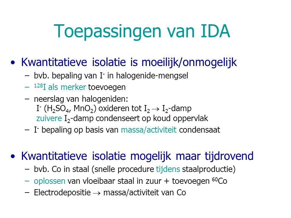 Toepassingen van IDA Kwantitatieve isolatie is moeilijk/onmogelijk –bvb. bepaling van I - in halogenide-mengsel – 128 I als merker toevoegen –neerslag