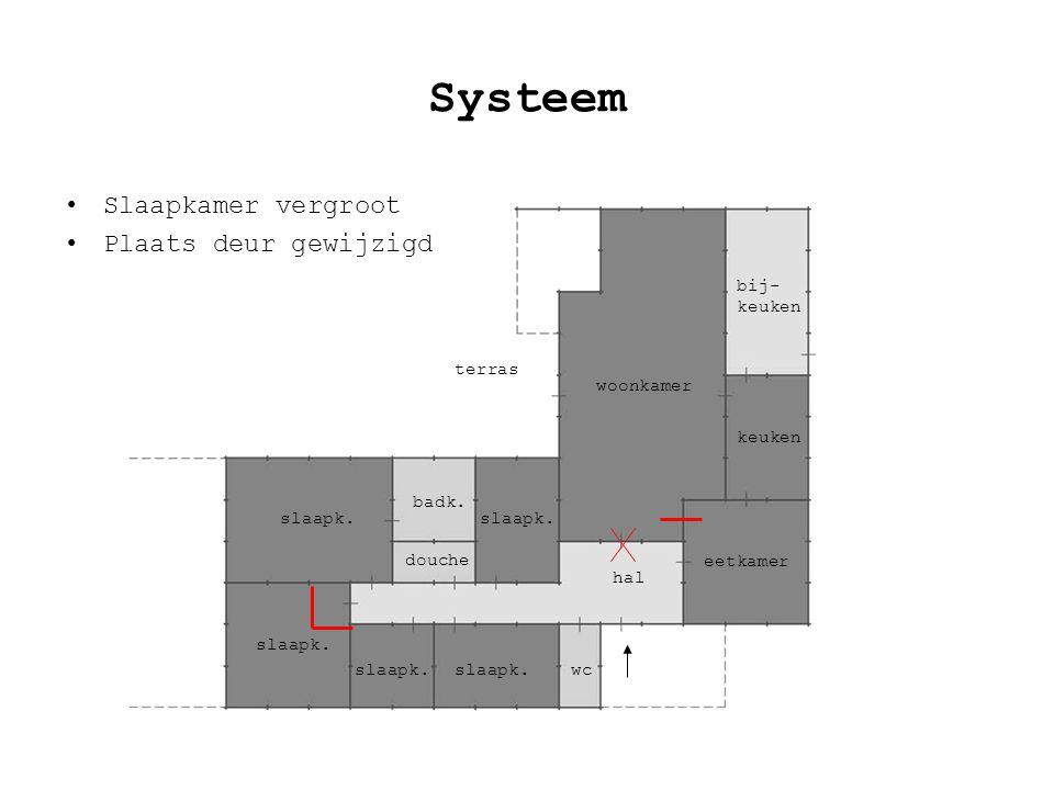 Systeem Slaapkamer vergroot Plaats deur gewijzigd woonkamer bij- keuken keuken eetkamer hal badk. wcslaapk. douche terras