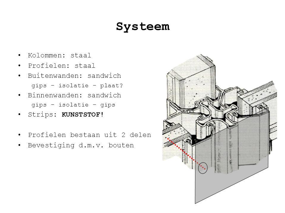 Systeem Kolommen: staal Profielen: staal Buitenwanden: sandwich gips – isolatie – plaat? Binnenwanden: sandwich gips – isolatie – gips Strips: KUNSTST