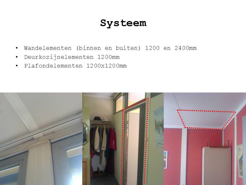Systeem Wandelementen (binnen en buiten) 1200 en 2400mm Deurkozijnelementen 1200mm Plafondelementen 1200x1200mm