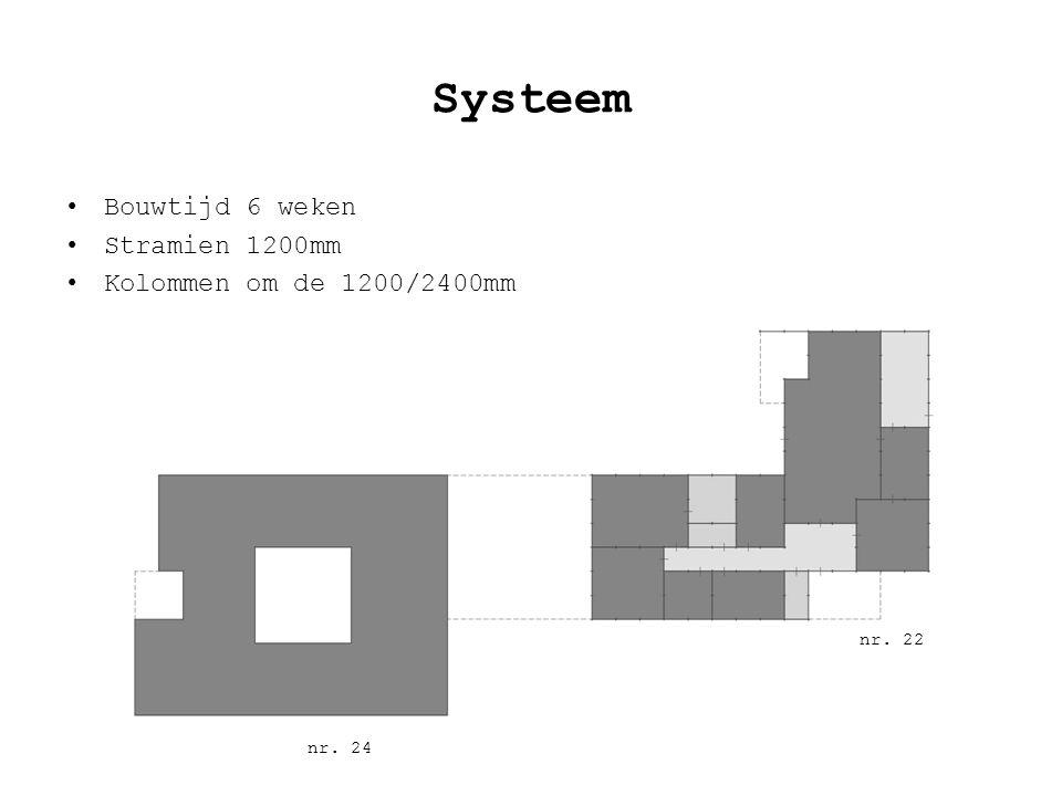 Systeem Bouwtijd 6 weken Stramien 1200mm Kolommen om de 1200/2400mm nr. 22 nr. 24