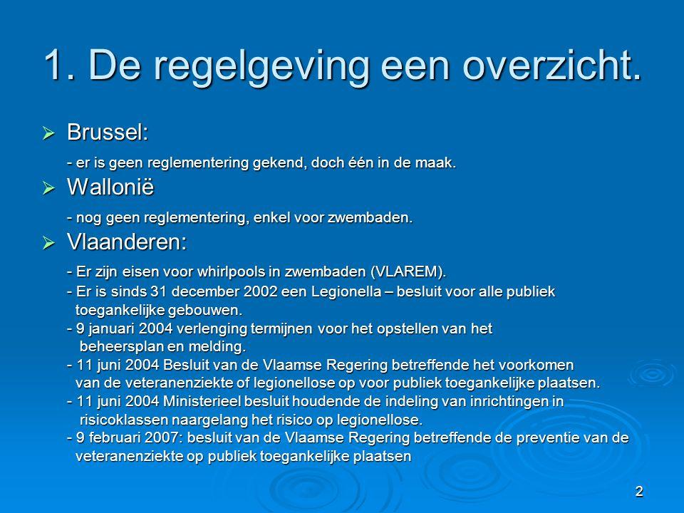 2 1. De regelgeving een overzicht.  Brussel: - er is geen reglementering gekend, doch één in de maak.  Wallonië - nog geen reglementering, enkel voo