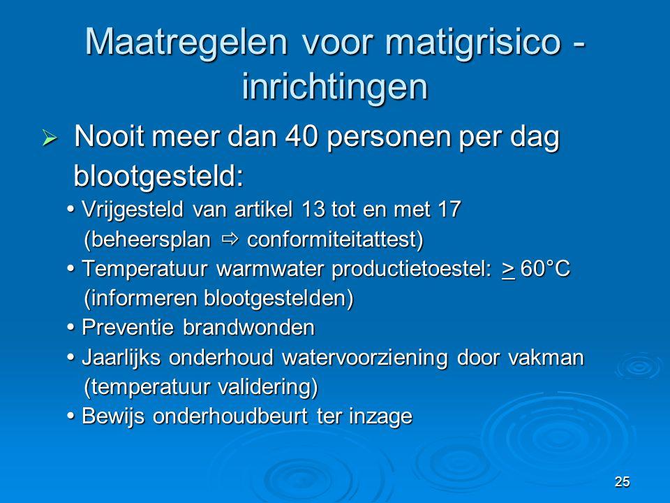 25 Maatregelen voor matigrisico - inrichtingen  Nooit meer dan 40 personen per dag blootgesteld: blootgesteld:  Vrijgesteld van artikel 13 tot en me