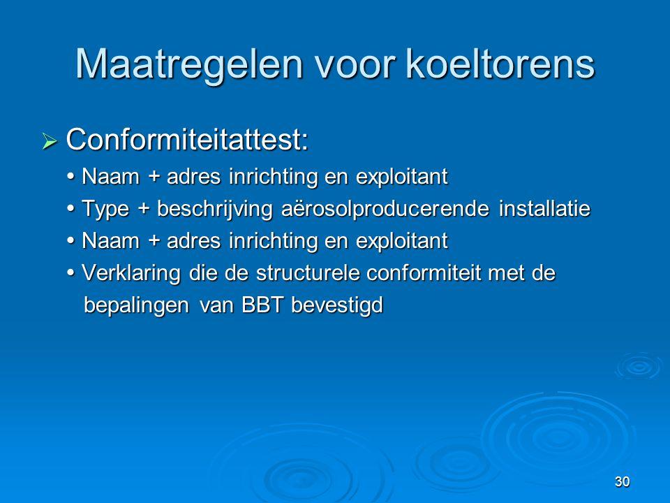 30 Maatregelen voor koeltorens  Conformiteitattest:  Naam + adres inrichting en exploitant  Type + beschrijving aërosolproducerende installatie  N