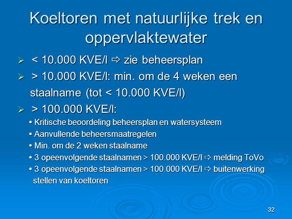32 Koeltoren met natuurlijke trek en oppervlaktewater  < 10.000 KVE/l  zie beheersplan  > 10.000 KVE/l: min. om de 4 weken een staalname (tot < 10.