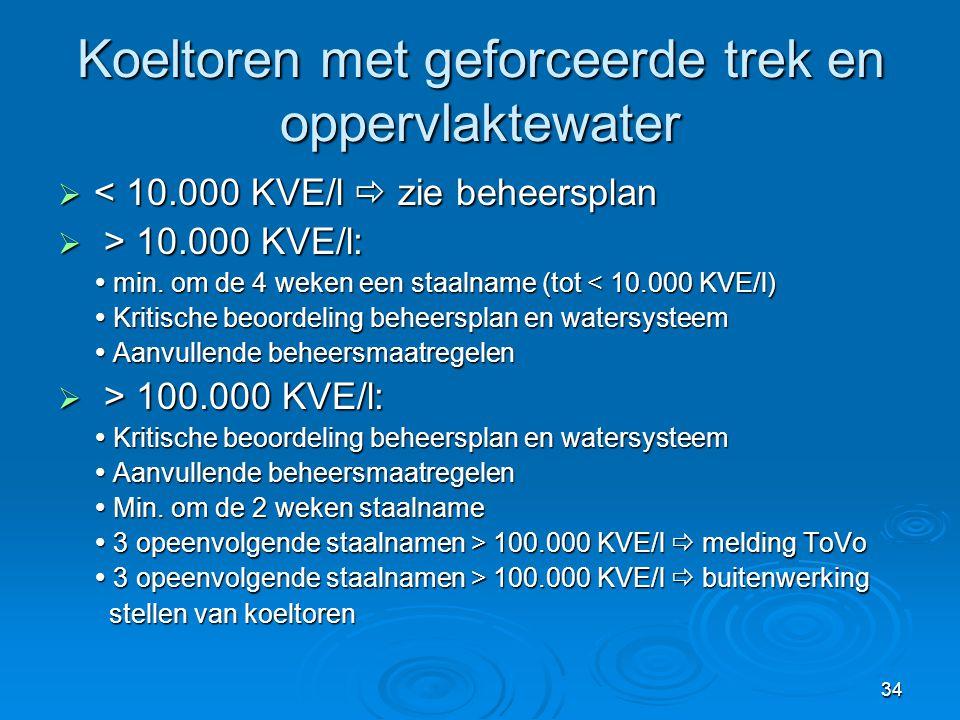 34 Koeltoren met geforceerde trek en oppervlaktewater  < 10.000 KVE/l  zie beheersplan  > 10.000 KVE/l:  min. om de 4 weken een staalname (tot < 1