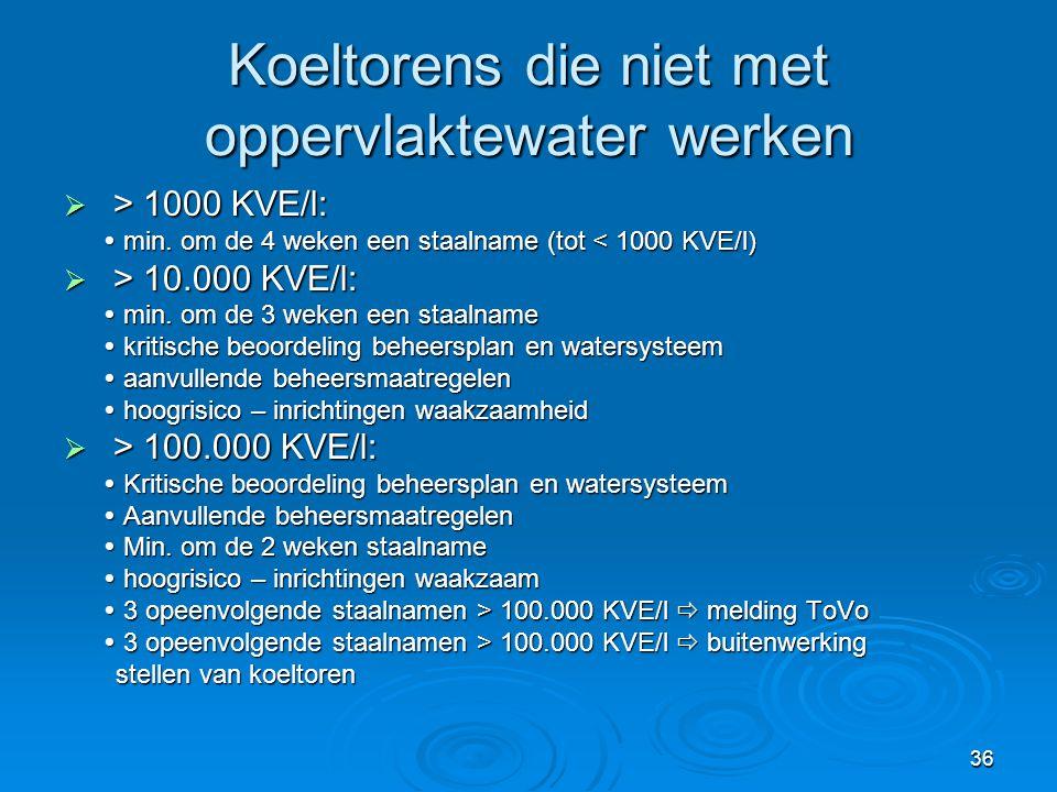 36 Koeltorens die niet met oppervlaktewater werken  > 1000 KVE/l:  min. om de 4 weken een staalname (tot < 1000 KVE/l)  > 10.000 KVE/l:  min. om d