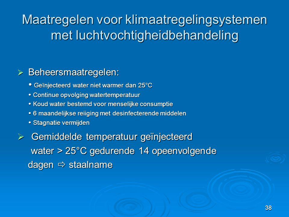 38 Maatregelen voor klimaatregelingsystemen met luchtvochtigheidbehandeling  Beheersmaatregelen:  Geïnjecteerd water niet warmer dan 25°C  Continue