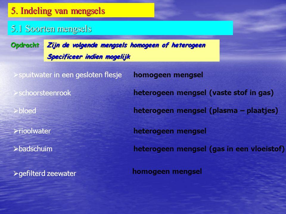 Opdracht Zijn de volgende mengsels homogeen of heterogeen Specificeer indien mogelijk 5.